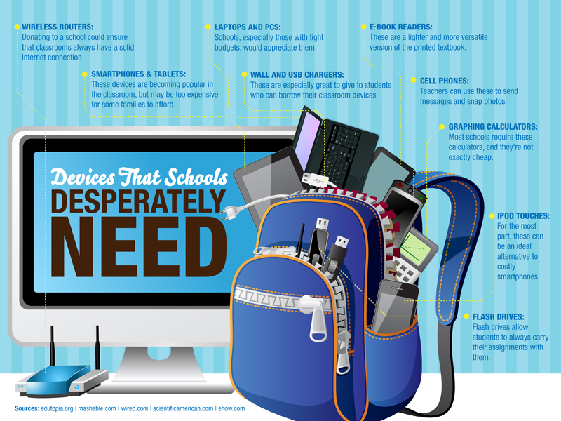 BYOD- Devices Schools Desperately Need