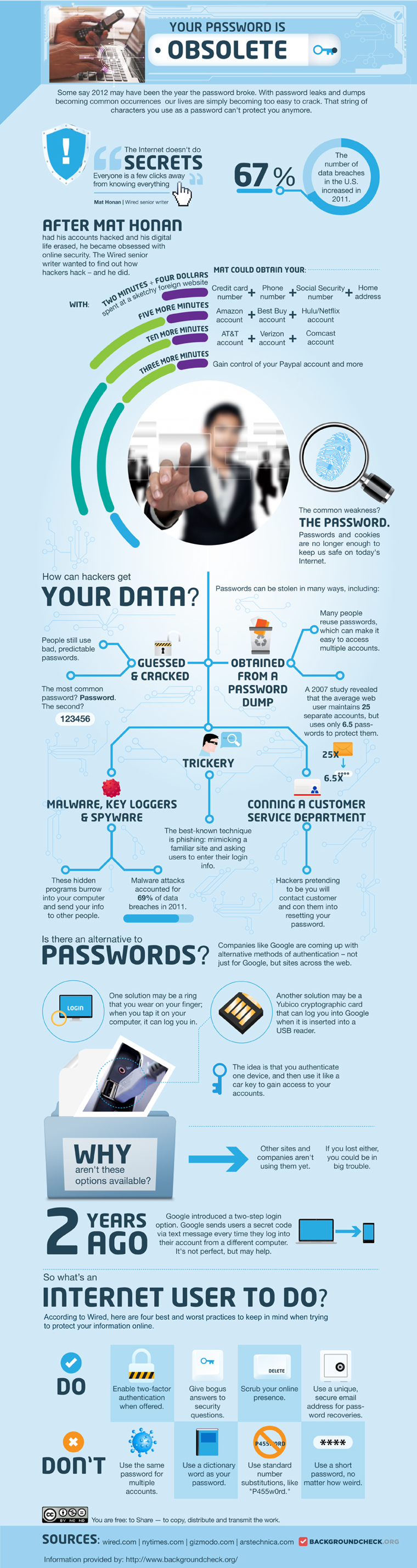 password-security-infographic