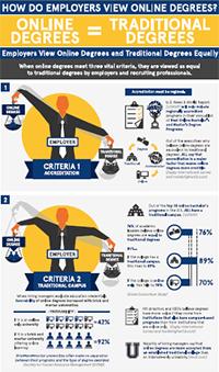 3-criteria-info-chip