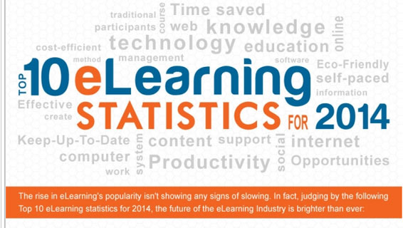 10 elearning statistics for 2014