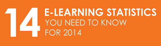 14 eLearning Statistics You Need To Know for 2014