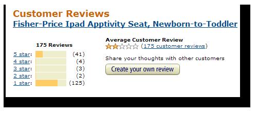 amazon-reviews