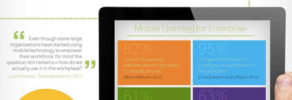 Mobile Learning that works