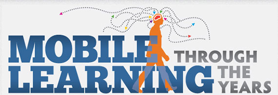 mobile learning history