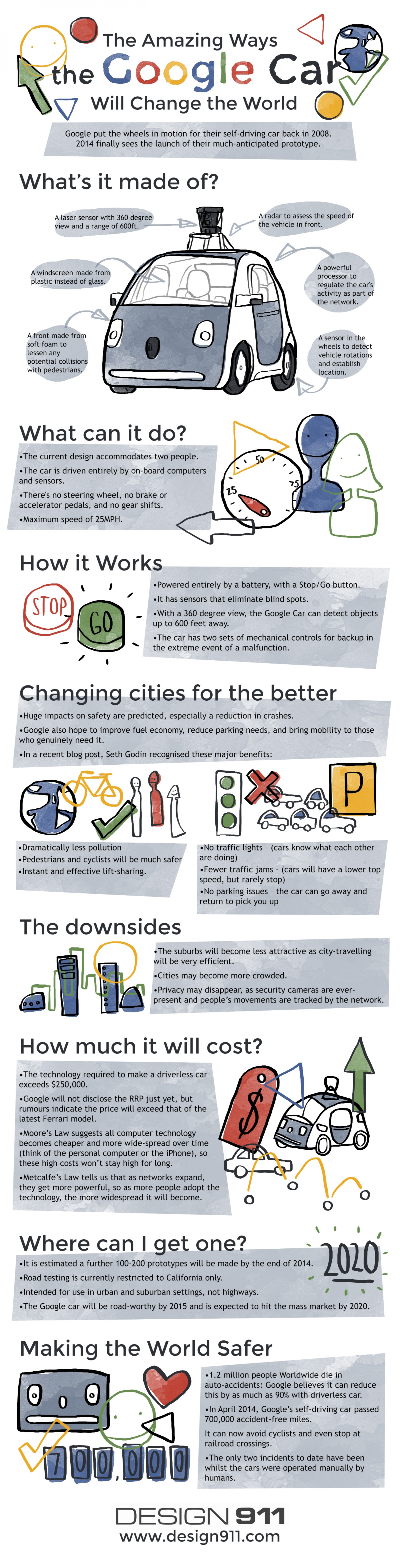 Amazing Ways The Google Car Will Change the World-infographic