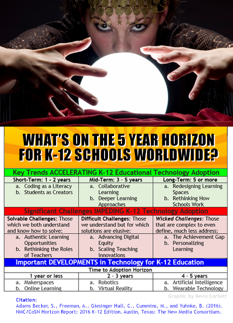 new horizon report k-12_2016