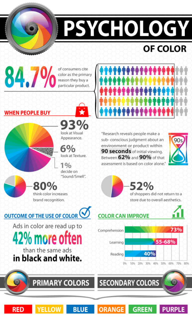 psychology-of-color-advertising
